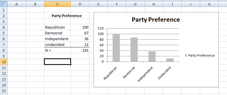 Figure 10: Histograms in Excel.