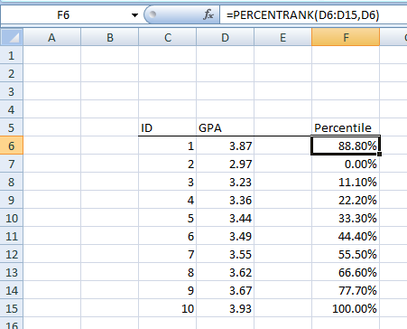 Figure 19. Percentile rank in Excel.